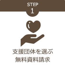 STEP1、支援団体を選ぶ。無料資料請求